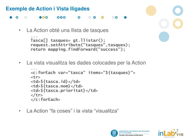 Exemple de Action i Vista lligades