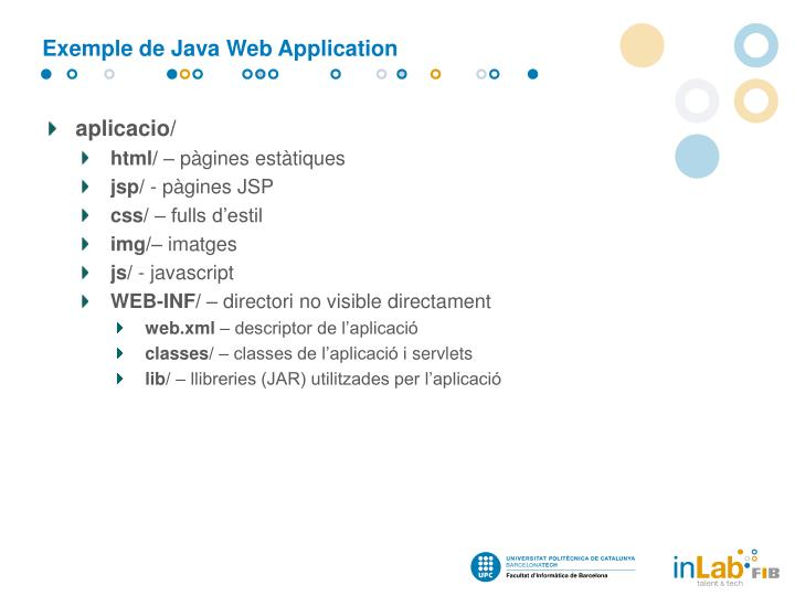 Exemple de Java Web
