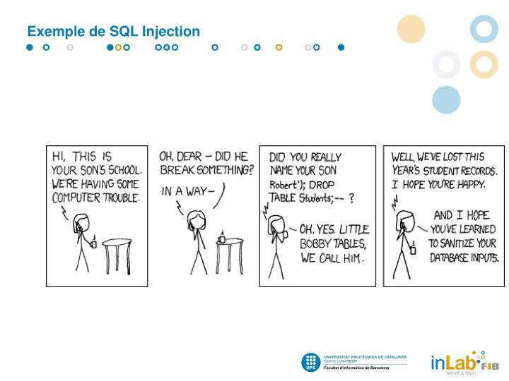 Exemple de SQL Injection