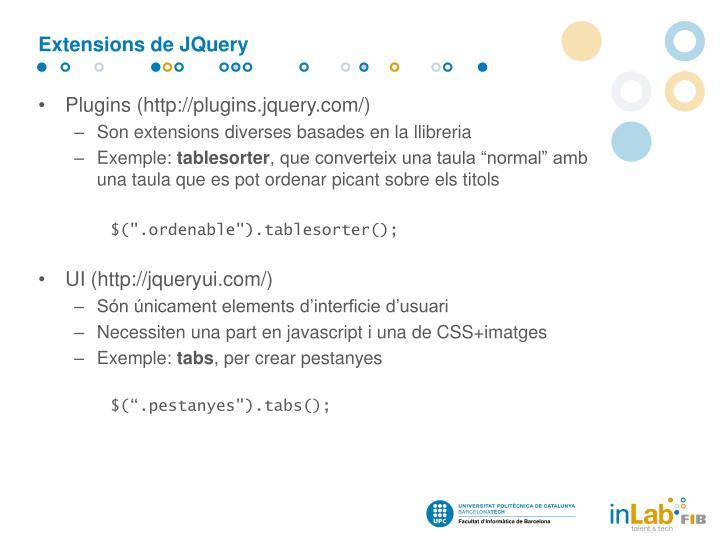 Extensions de JQuery
