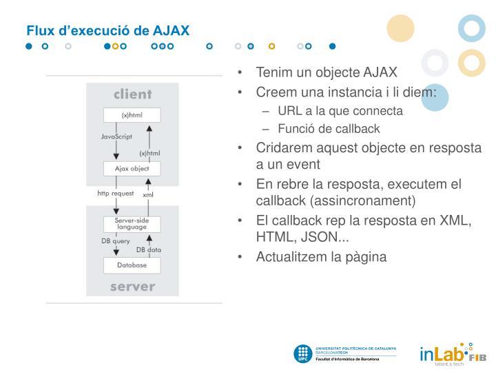 Flux d'execució de AJAX