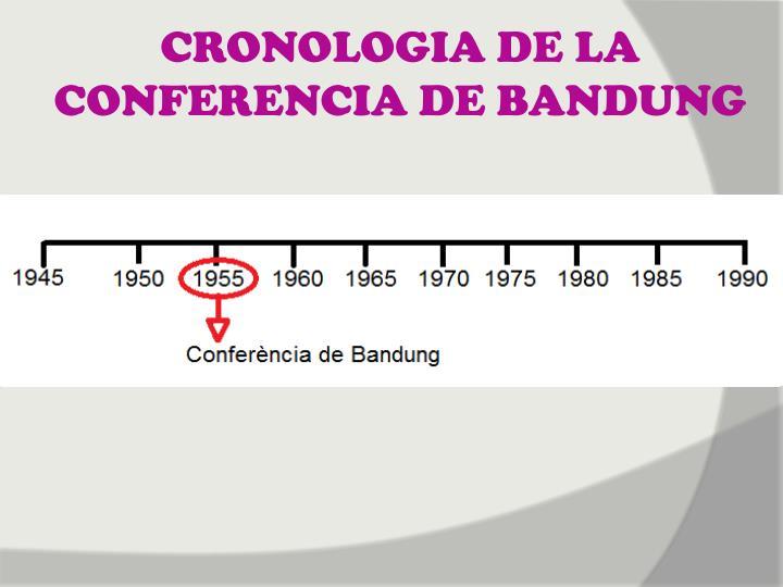 CRONOLOGIA DE LA CONFERENCIA DE BANDUNG