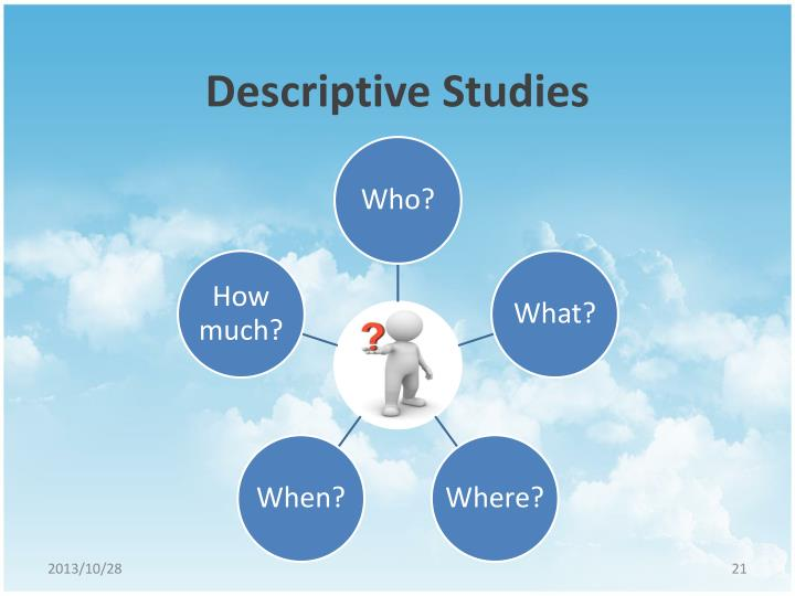 an overview of the characteristics of descriptive research Research design overview  relationshipsan overview of research designs descriptive  of a research design is based on the research question.