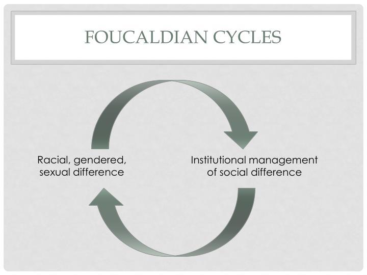 Foucaldian