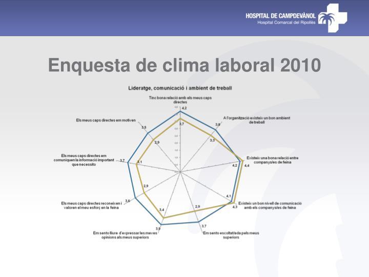 Enquesta de clima laboral 2010