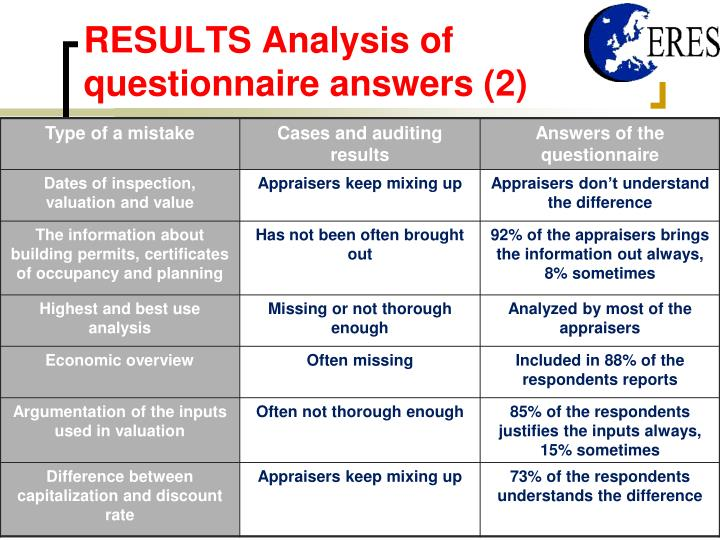 RESULTS Analysis of questionnaire answers (2)