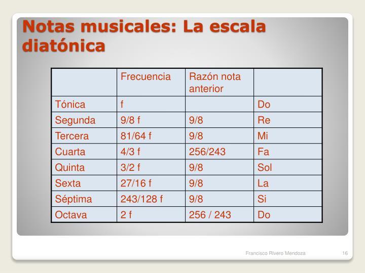Notas musicales: La escala diatónica