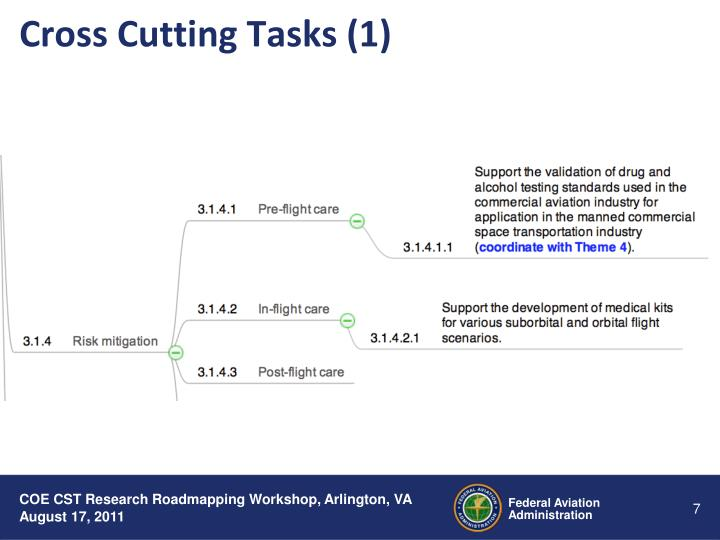Cross Cutting Tasks (1)
