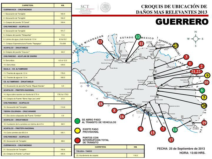 CROQUIS DE UBICACIÓN DE