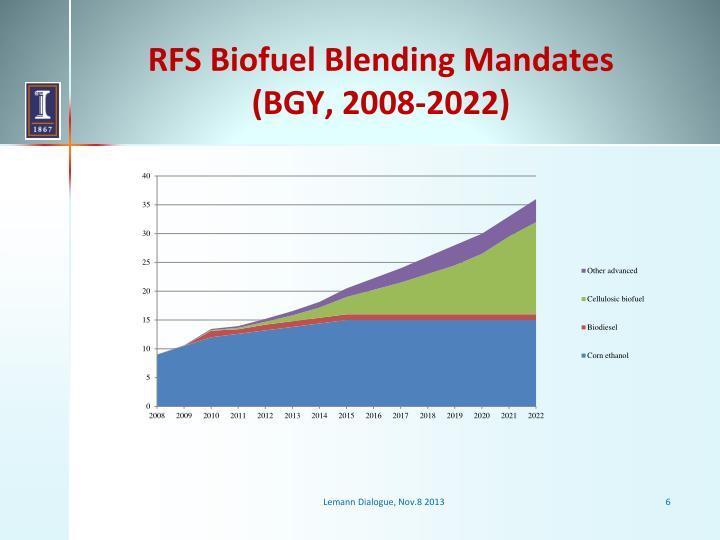 RFS Biofuel Blending Mandates