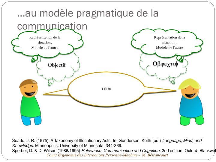 …au modèle pragmatique de la communication
