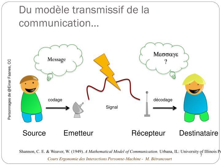 Du modèle transmissif de la communication…