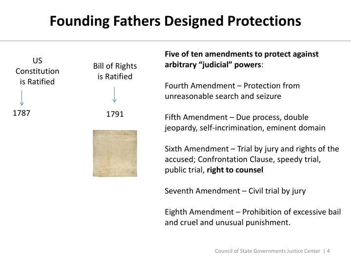 Founding Fathers Designed Protections