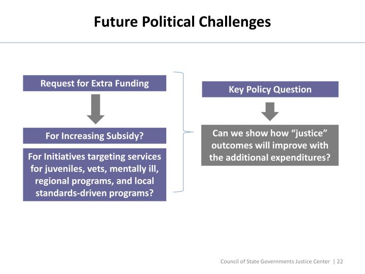 Future Political Challenges
