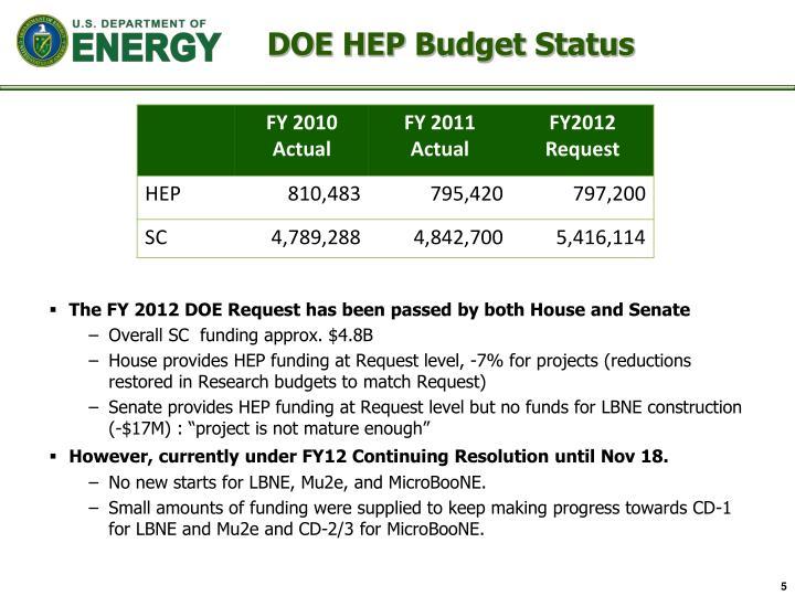 DOE HEP Budget Status