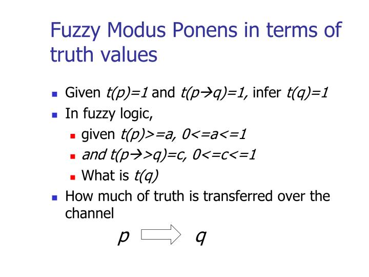 Fuzzy Modus Ponens in terms of truth values