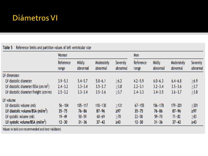 Diámetros VI