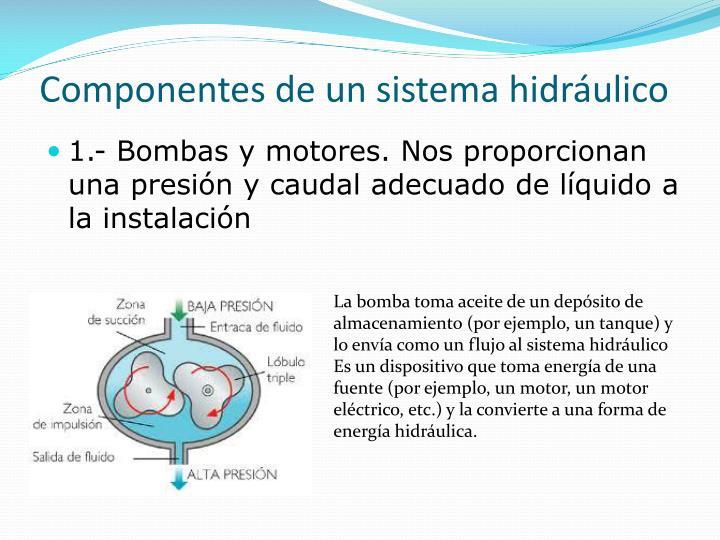 Componentes de un sistema hidráulico