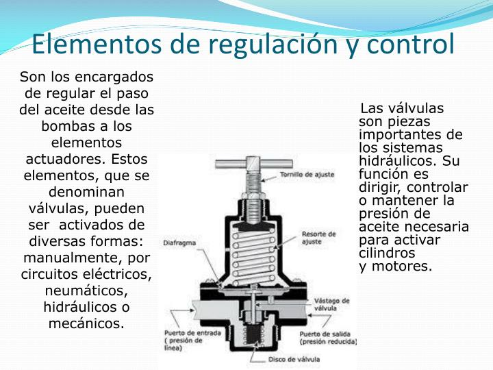 Elementos de regulación y control