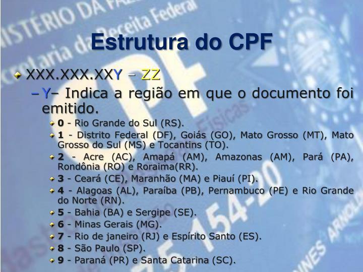 Estrutura do CPF