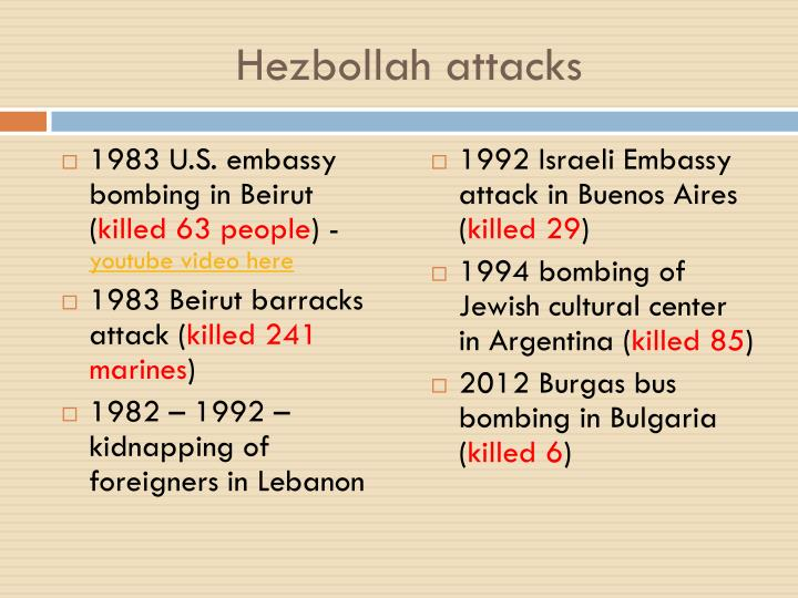 Hezbollah attacks
