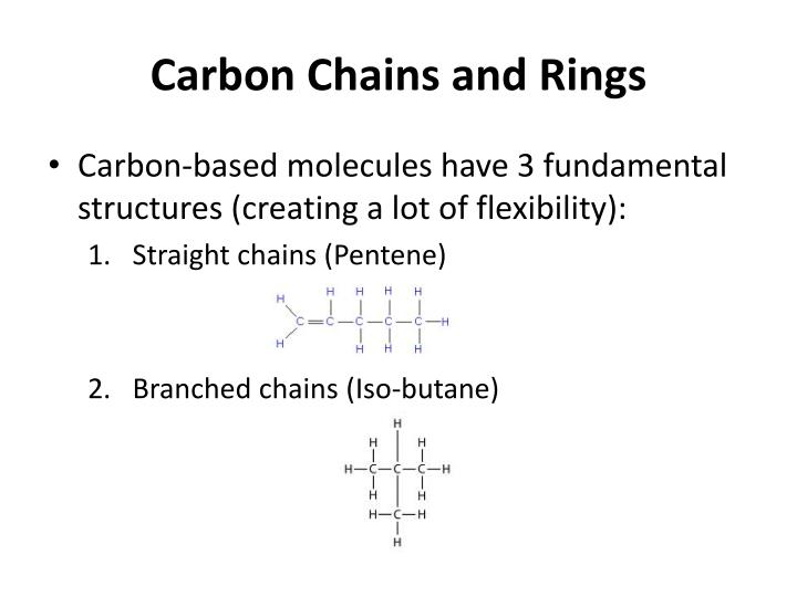 Carbon Chains and Rings