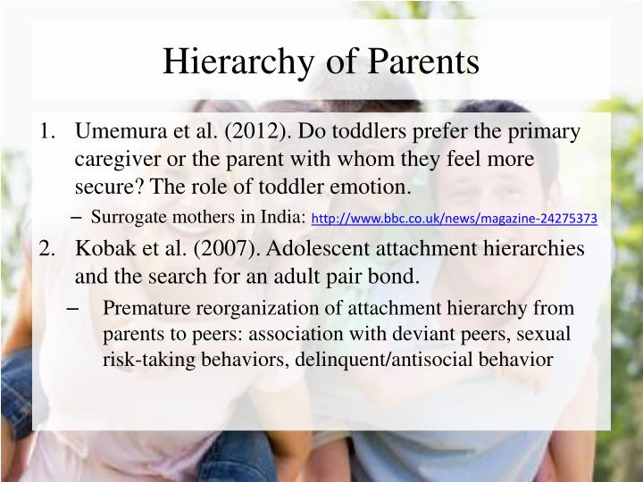 Hierarchy of Parents