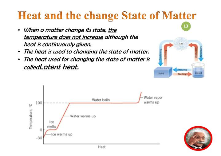 Heat and the change State of Matter