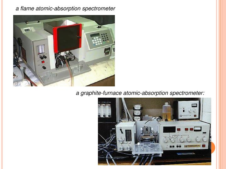 a flame atomic-absorption spectrometer