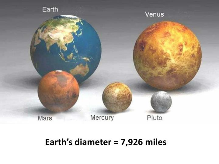 Earth's diameter = 7,926 miles