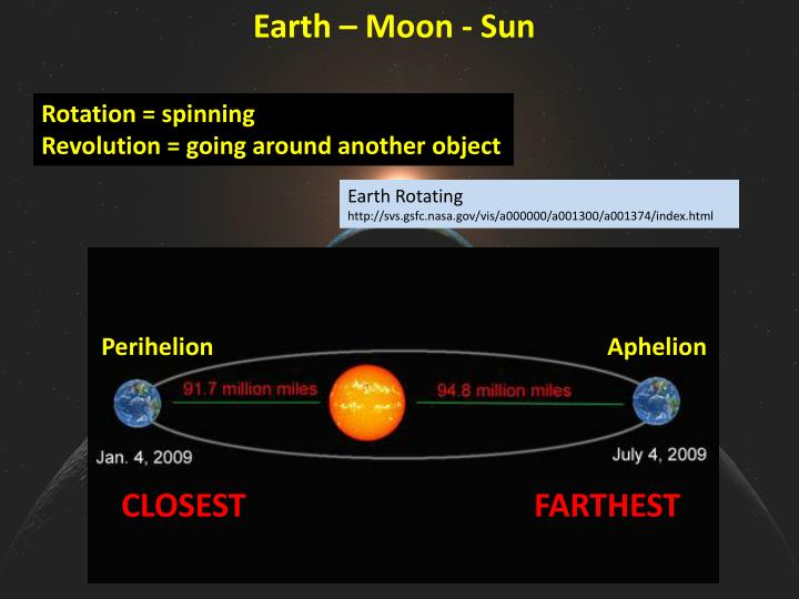 Earth – Moon - Sun