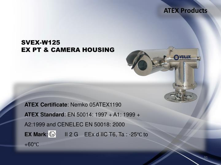 ATEX Products