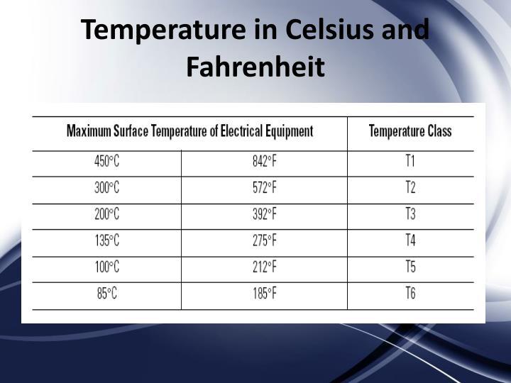 Temperature in Celsius and Fahrenheit