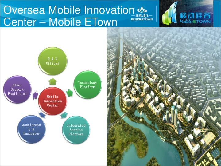 Oversea Mobile Innovation Center