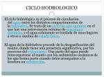 ciclo hodrologico