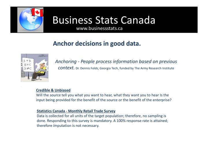 Anchor decisions in good data.