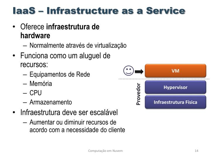 IaaS – Infrastructure as a Service