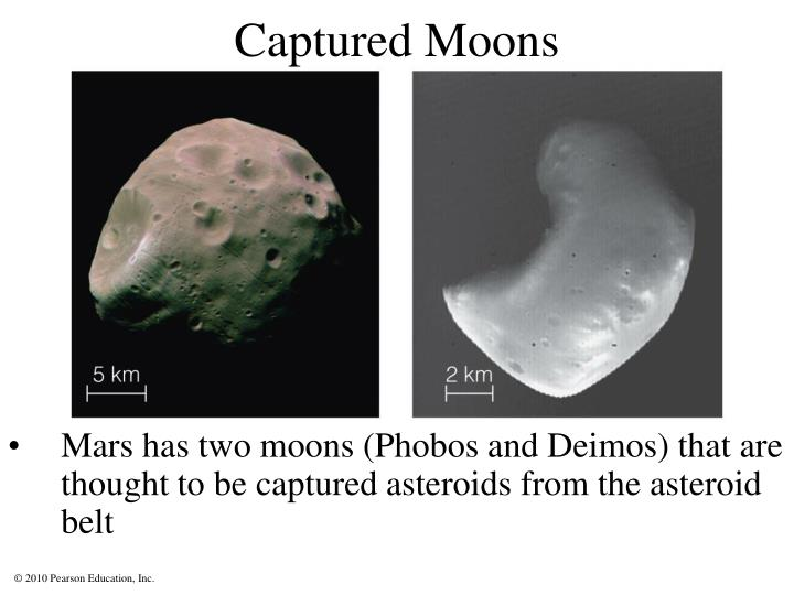 Captured Moons