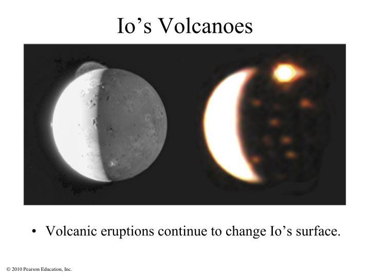 Io's Volcanoes