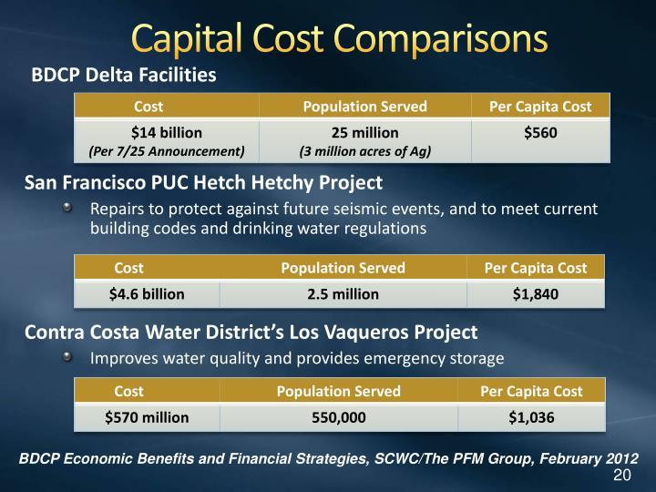 Capital Cost Comparisons