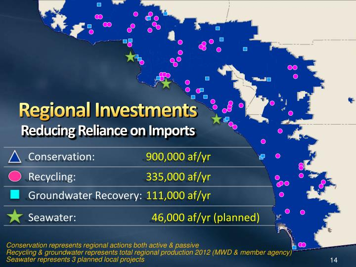 Regional Investments