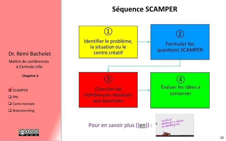 Séquence SCAMPER