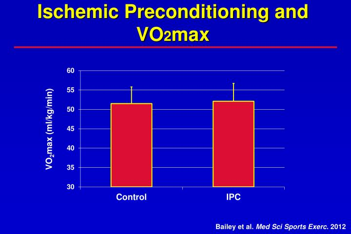 Ischemic Preconditioning