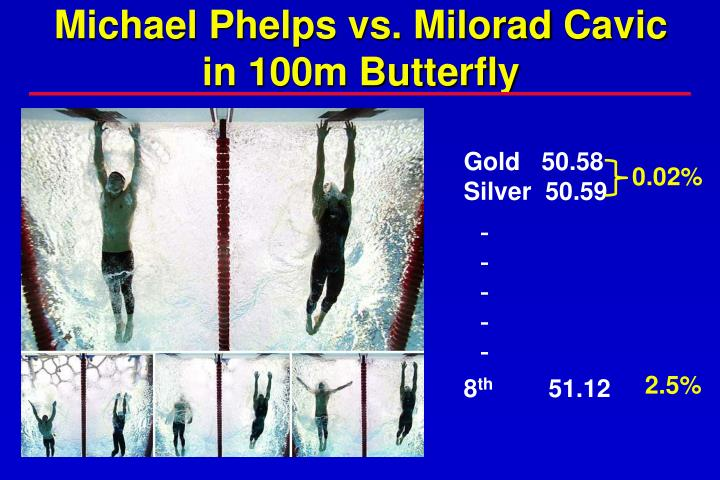 Michael Phelps vs.