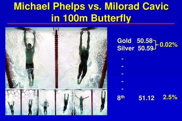 Michael Phelps vs.