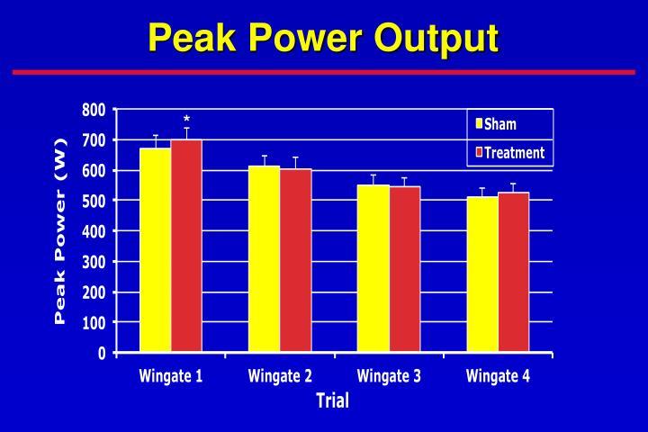 Peak Power Output