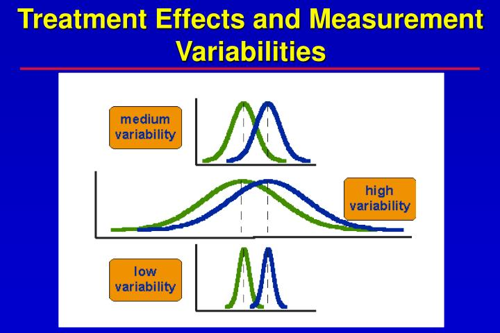 Treatment Effects and Measurement
