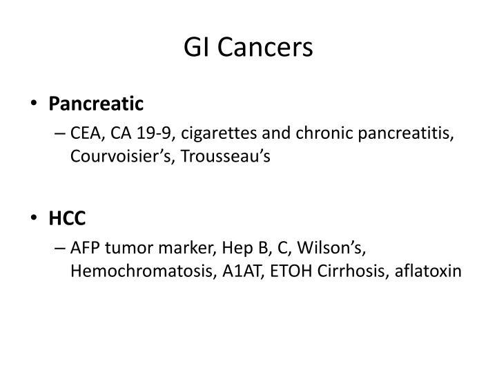 GI Cancers