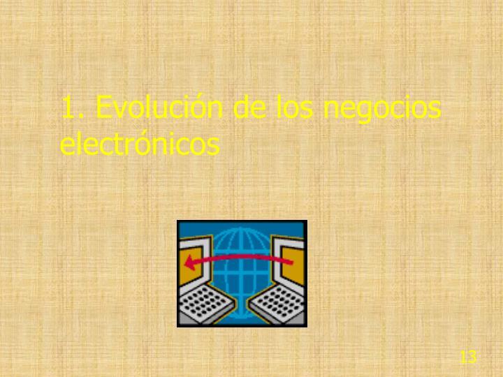 1. Evolución de los negocios electrónicos