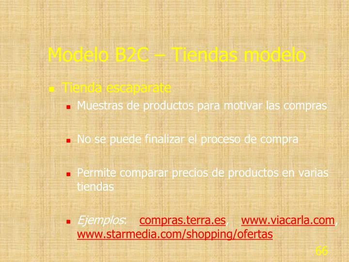 Modelo B2C – Tiendas modelo